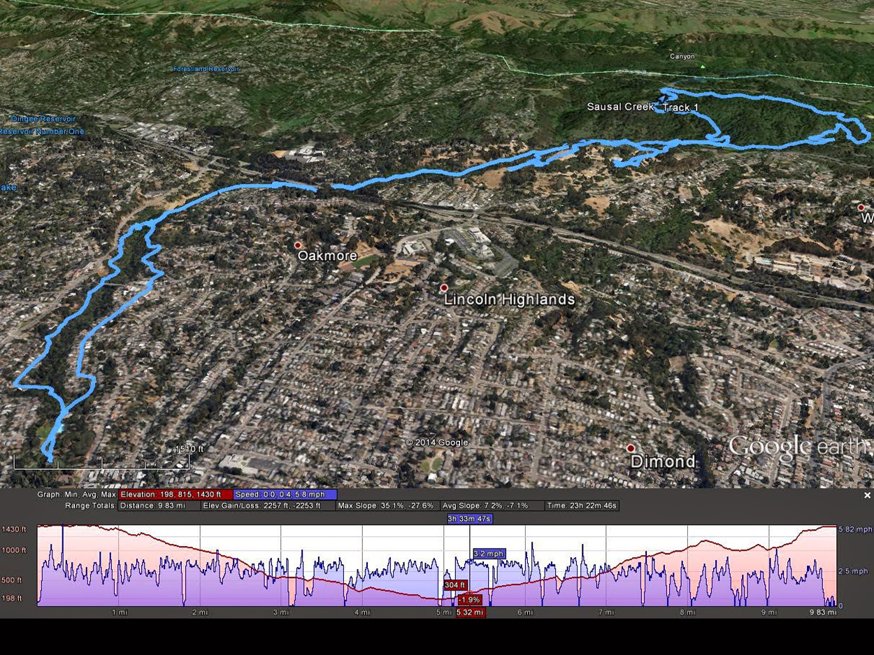 The nine-mile loop - Dimond Park to Joaquin Miller Park and back
